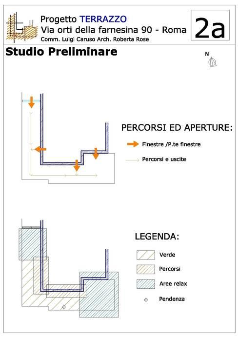 Idea di progetto di un terrazzo - Roma, Via Orti della Farnesina von ...