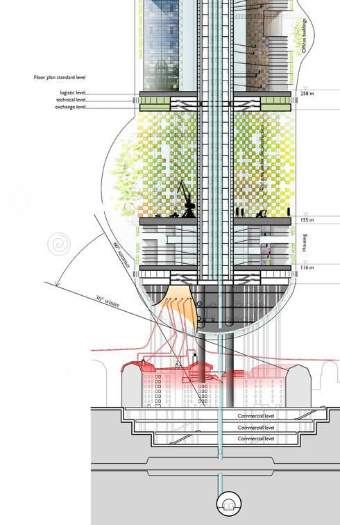 Captage d'énergie entropique et production de biomasse: Lieux d'événements de style  par XLGD architectures