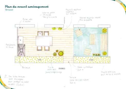 Proposition du nouvel aménagement: Terrasse de style  par Angèle Ethuin - Designer d'intérieur & Coloriste