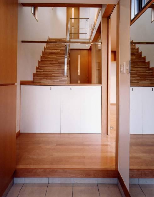 写真について質問池野健建築設計室プロフィール写真の変更—写真の選択        ガレージのある家