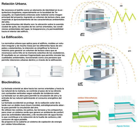 Concurso Uva Orfelinato:  de estilo  por Pantoja Arquitectos