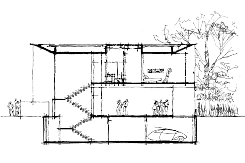 Corte Esquematico:   por Carlos Bratke Arquiteto
