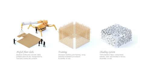 Bamboo Spirit. Concurso internacional World Bamboo Design Competition 2014 Projecto Finalista na categoria <q>Architecture</q> Dezembro 2014:   por João Araújo Sousa & Joana Correia Silva Arquitectura