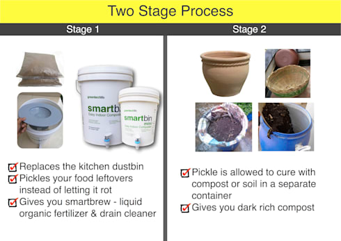 Smartbin- Two Stage Process : minimalistic Kitchen by GreenTech Life