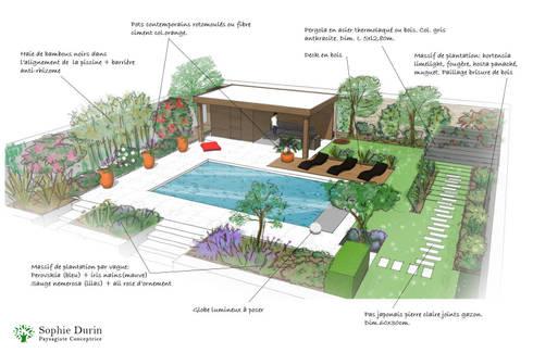 Jardin fontenay le vicomte 91 projet en cours par for Jardin 91