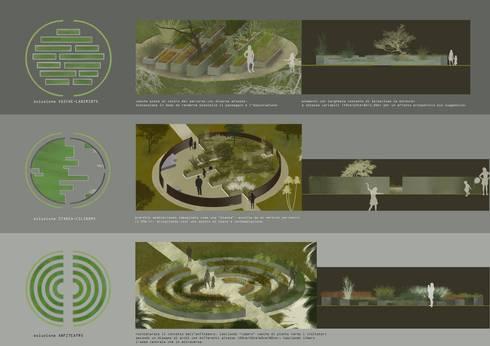 Progetto di ripristino del giardino mediterraneo per l - Progetto giardino mediterraneo ...