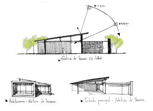 Análisis Bioclimáticos :  de estilo  por Arquitectura Positiva