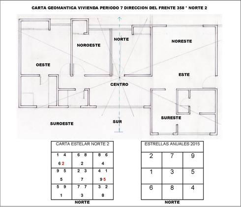 Asesoría Feng Shui Apartamento Cucuta Colombia: Casas de estilo moderno por Arquitectura Feng Shui Laura Ramirez