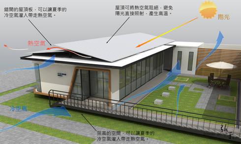 熱浮力通風:  房子 by 石方室內裝修有限公司