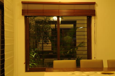 Dr. jigarbhai:  Windows by Hightieds