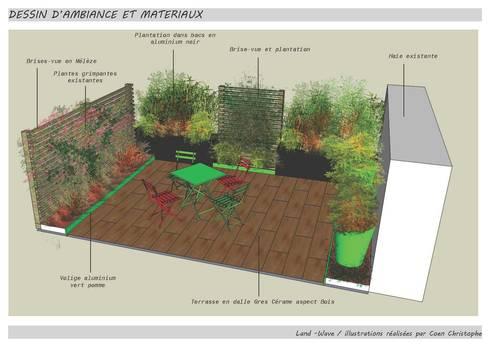 etude amenagement balcon by land wave homify. Black Bedroom Furniture Sets. Home Design Ideas