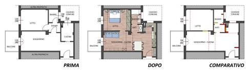Casa R2 - Manutenzione Straordinaria Appartamento estivo di duedì ...