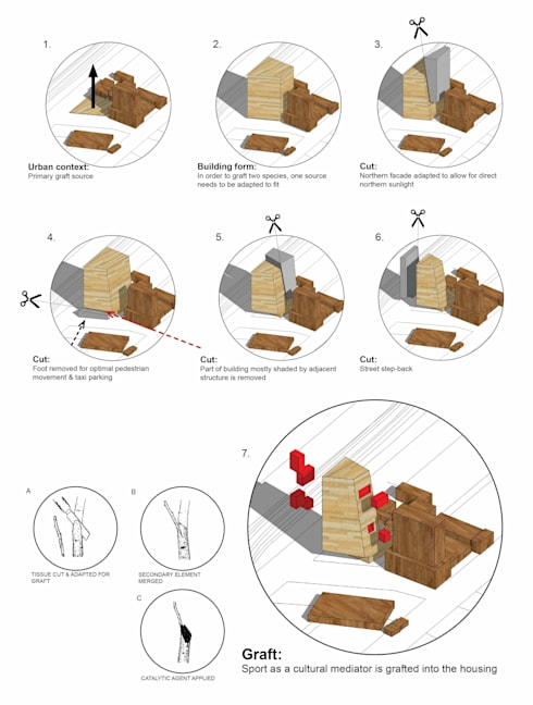Concept diagram:   by A4AC Architects