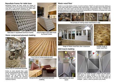 telesia german window: minimalistic Study/office by J9 Associates