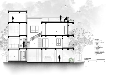 Cross Section of Residential Bungalow at Indore, Madhya Pradesh:   by SDMArchitects