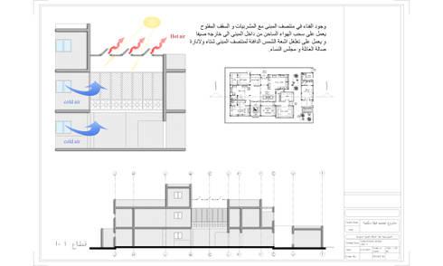 قطاع في المسكن :   تنفيذ Quattro designs