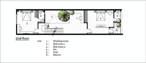 M house:  Nhà gia đình by AE STUDIO DESIGN