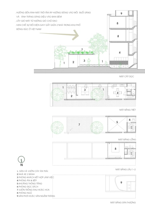 DRAWINGS:   by NBD ARCHITECTS