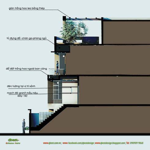 Mặt cắt dọc:   by Công ty TNHH Thiết Kế và Ứng Dụng QBEST