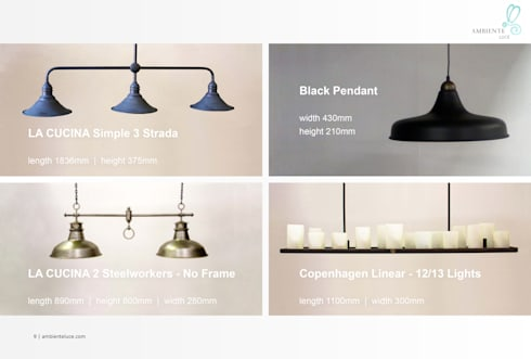9:  Household by Ambiente Luce