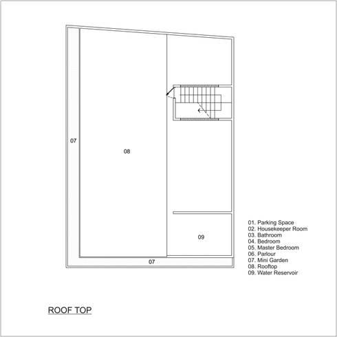 Bording House Pekanbaru:  Ruang Komersial by CASA.ID ARCHITECTS
