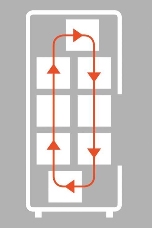 Wie funktioniert der Hoch[8]:  Haushalt von Koitka Innenausbau GmbH