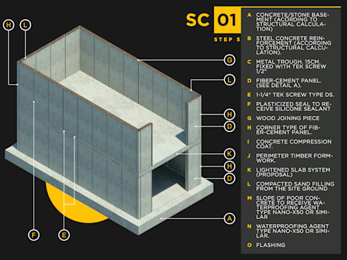 minimalistic Houses by Visionary Architecture SA de CV
