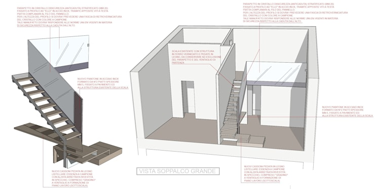 Schema nuova scala Sopalco:  in stile  di Diego Bortolato Architetto