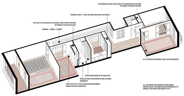 Axonometría Reforma Consell de Cent: Casas de estilo  de Anna & Eugeni Bach