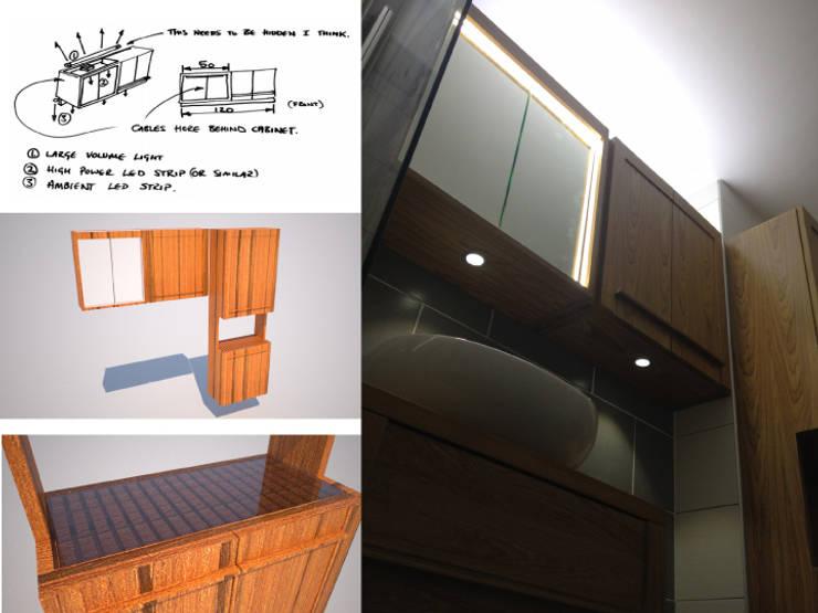 Ralpine Design Project Archive:  de style  par Ralpine Design