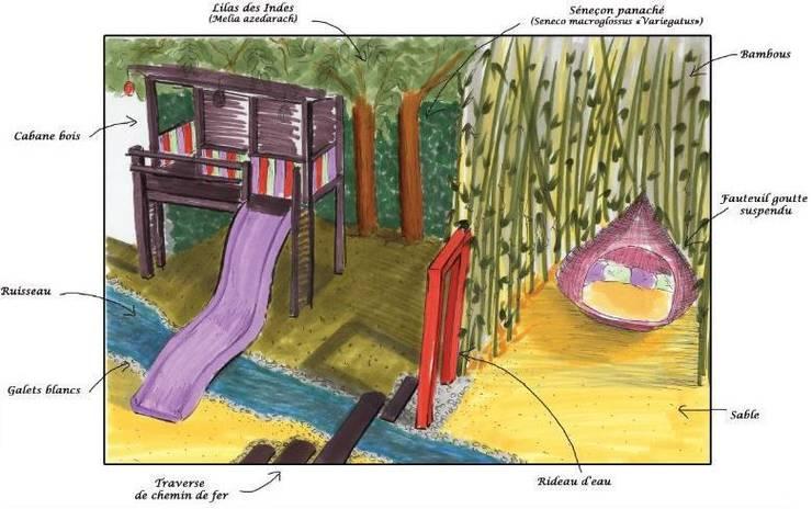 Perspective: Jardin de style  par Bulles d'Inspi