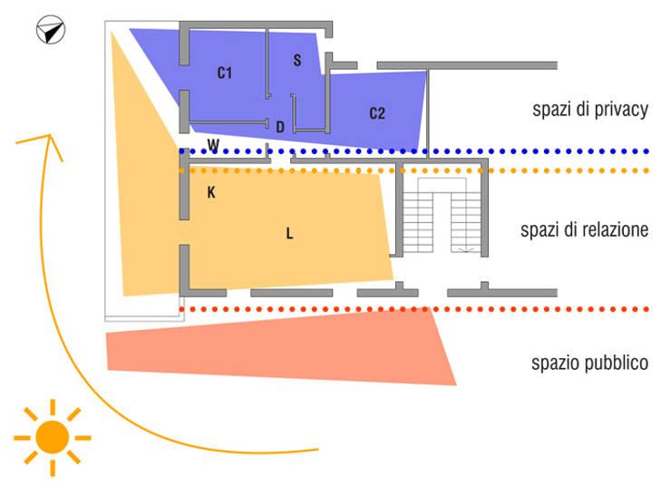 Concept:  in stile  di BRENSO Architecture & Design