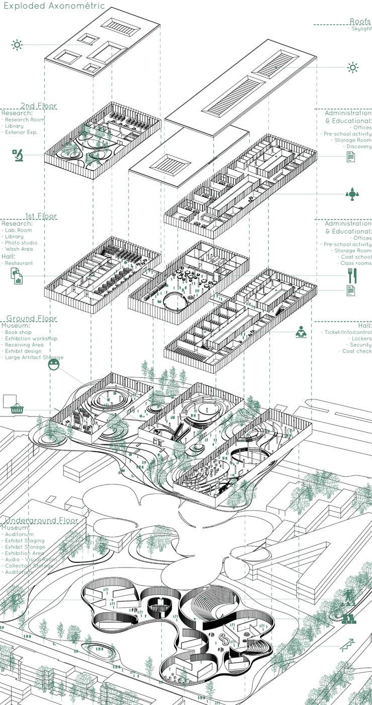Exploded axonometric: Musées de style  par NAS Architecture