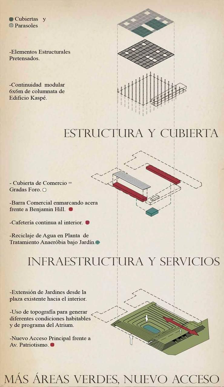 Diagramas:  de estilo  por City Ink Design