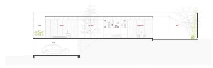 VIVIENDA 4X28:  de estilo  por Colectivo Ruta Alterna, Minimalista