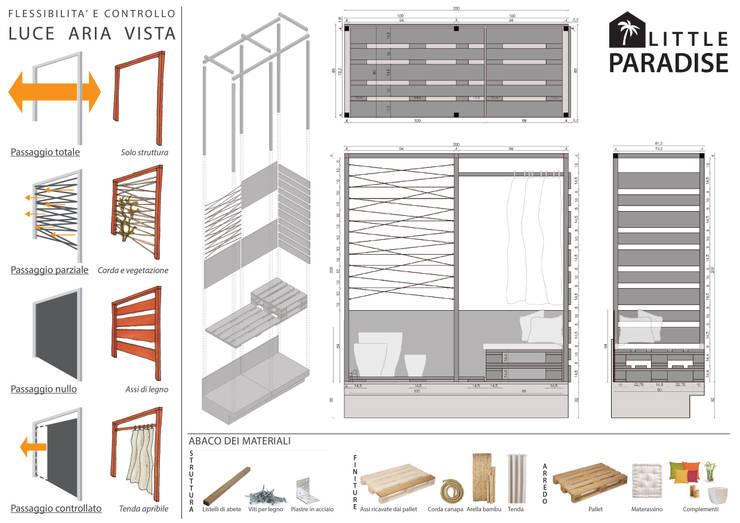 Balcone esotico: Terrazza in stile  di Labs architetti,