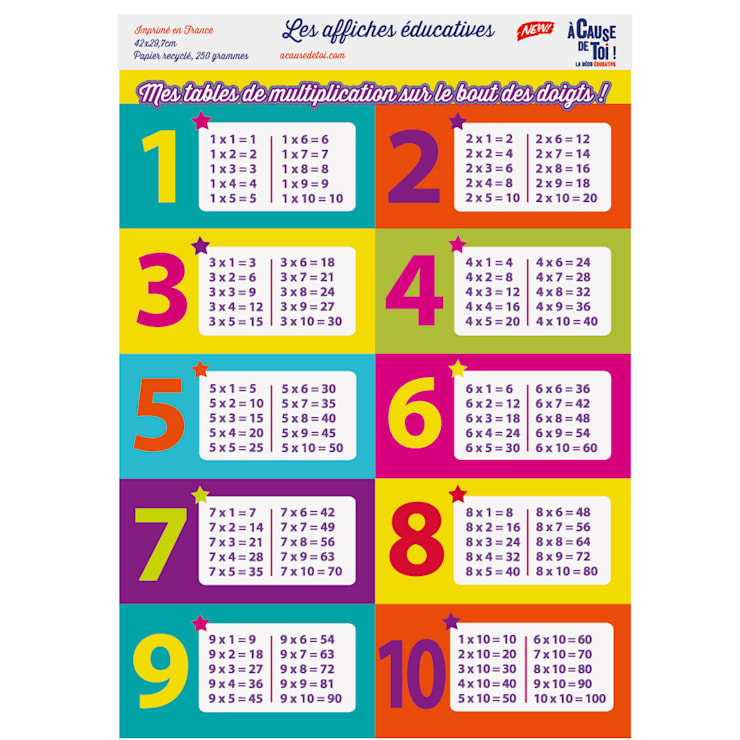 Affiche Tables De Multiplication By A Cause De Toi Homify