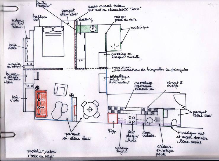 Proposition d'aménagement P11:  de style  par FAIRSENS