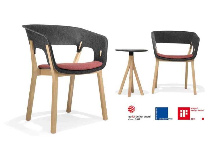 Kusch+Co Programm 3000 Njord:   von Kusch+Co,Skandinavisch