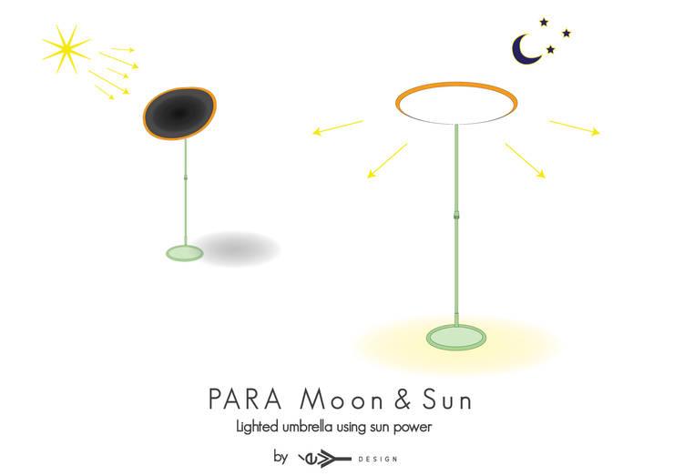 PARA Moon & Sun : Balcon, Veranda & Terrasse de style  par evY Design
