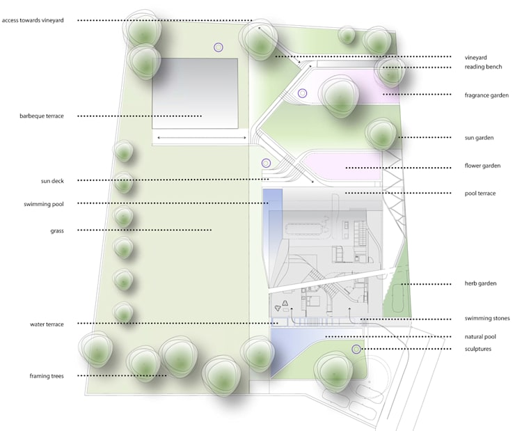 Haus am Weinberg:   door UNStudio