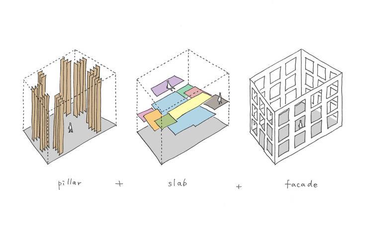 柱の杜: 株式会社間宮晨一千デザインスタジオが手掛けたオフィススペース&店です。