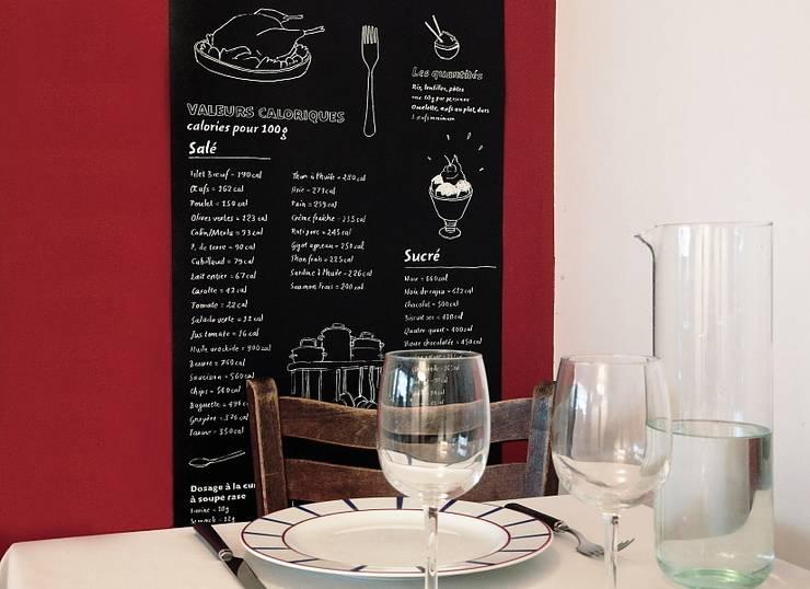 papier peint PENSE-BÊTE DE CUISINE Tableau Noir: Murs & Sols de style  par Ohmywall