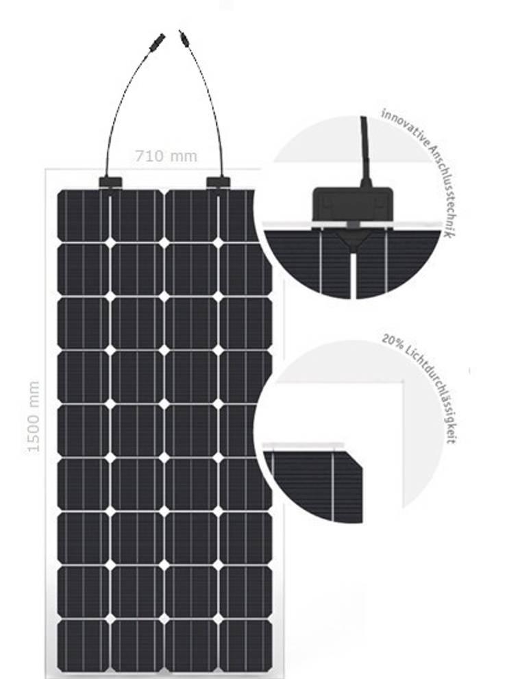 de estilo  por Solarterrassen & Carportwerk GmbH, Moderno