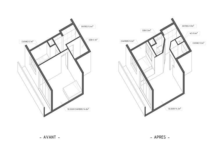 Relooking extrème!:  de style  par angélique chedemois architectures