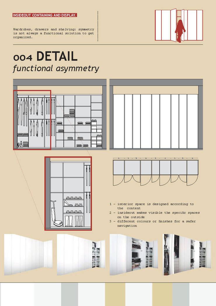 Dettaglio armadio camera:  in stile  di laboMint