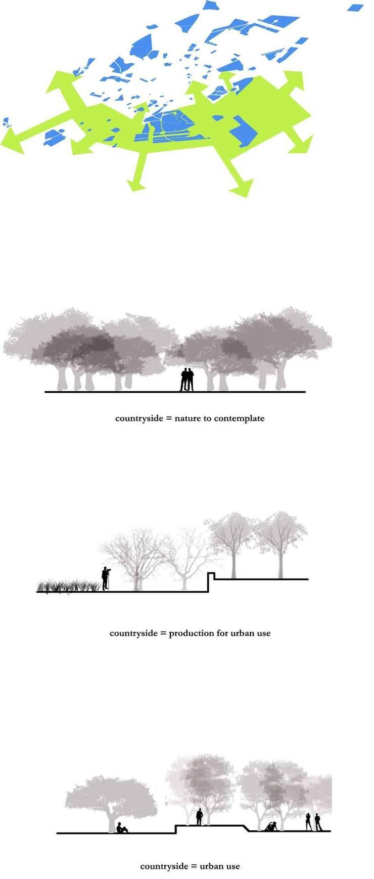 Alternative use of the countryside | Uso alternativo della campagna:  in stile  di factory architettura