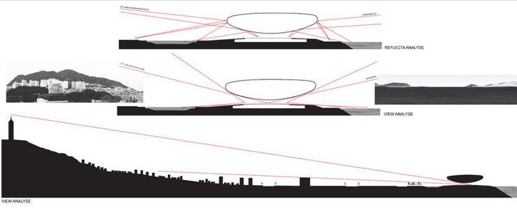 Reflet et vue: Palais des congrès de style  par Wen Qian ZHU Architecture