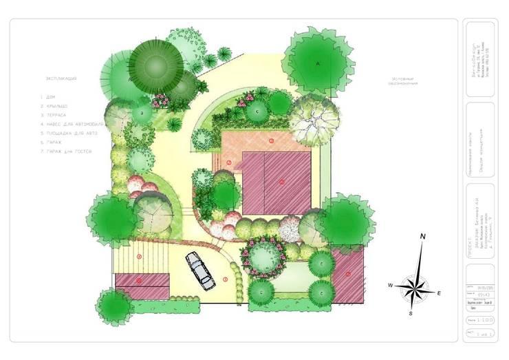 Landscape masterplan.: Сады в . Автор – BersoDesign ❖ Landscape architecture. Design.