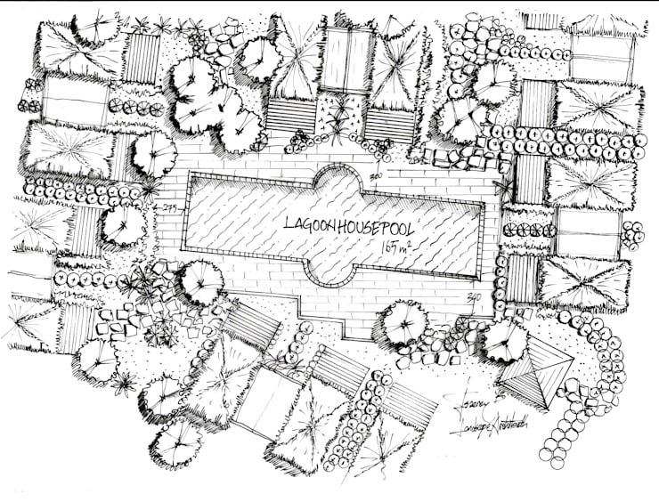 Nota Tasarım Peyzaj Mimarlığı Ofisi – Locale Concept:  tarz